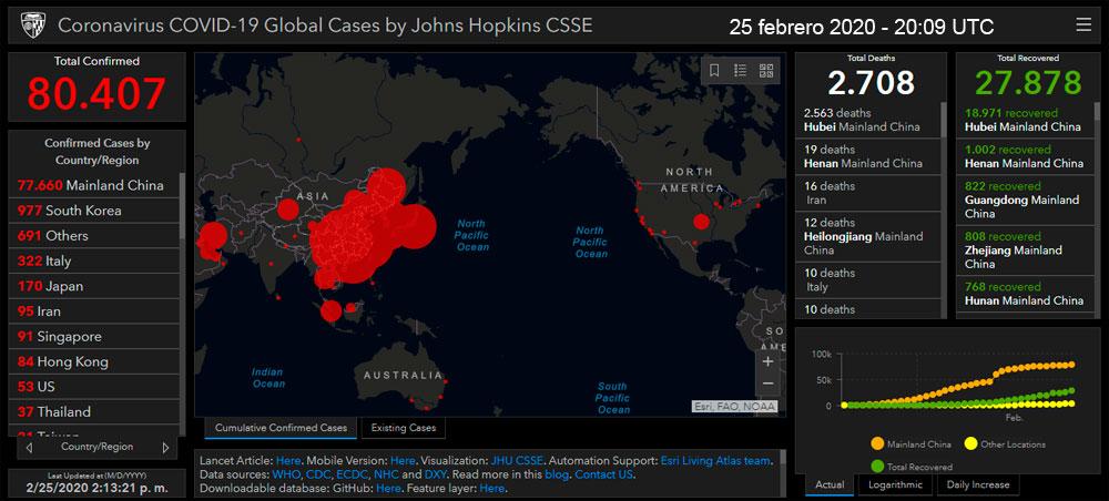 El Coronavirus se propaga en todo el mundo y está evolucionando