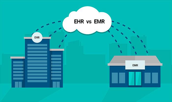 Diferencias entre EMR y EHR